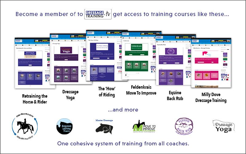 Dressage Training TV Courses