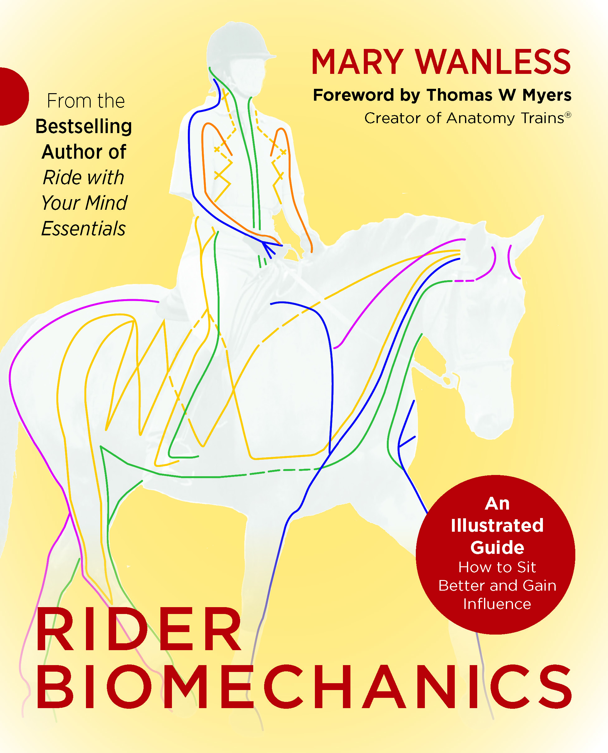 RIDER BIOMECHANICS COVER