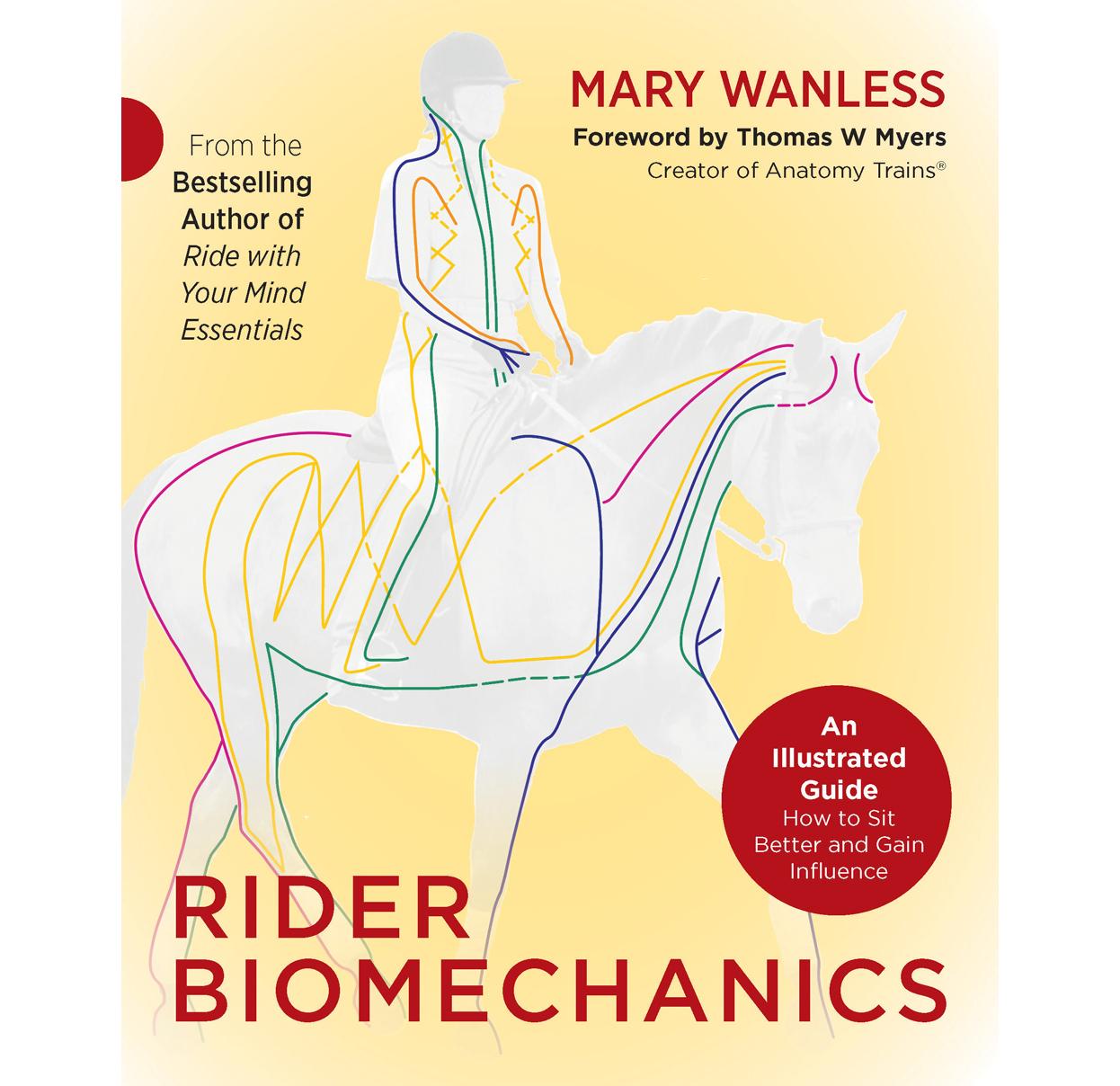 Rider Biomechanics by Mary Wanless BHSI - Dressage Training TV